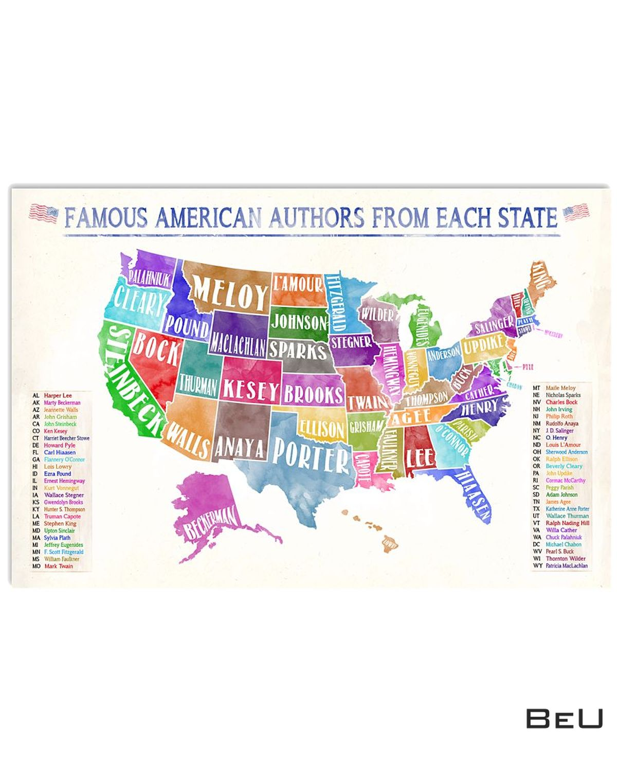 Famous American Authors From Each State Poster