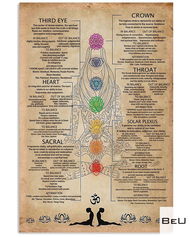 Dentist Dental Anatomy Poster Third Eye Crown Heart Throat Sacral Solar Plexus Root Chakras Knowledge Yoga Poster